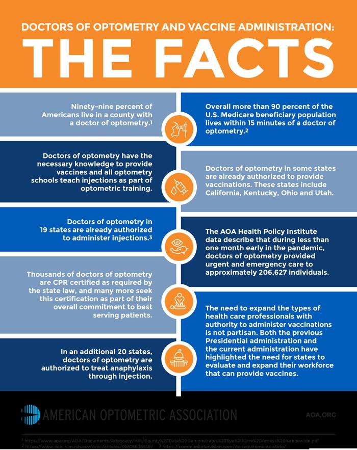 vaccination aoa fact sheet